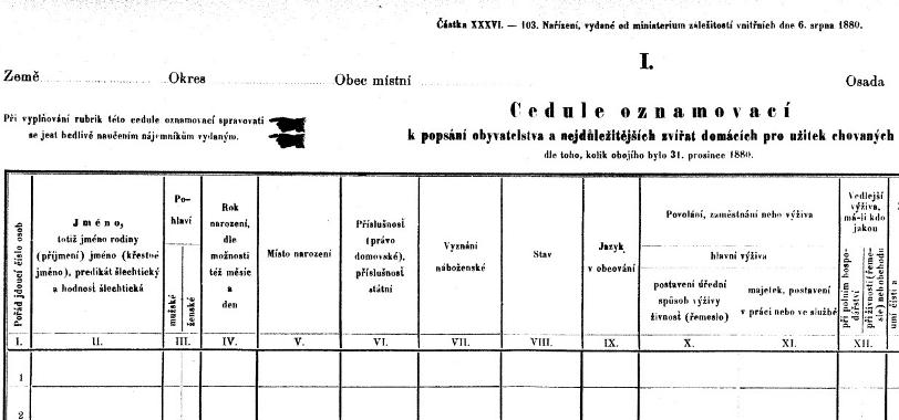 sčítací formulář pro sčítání lidu 1880