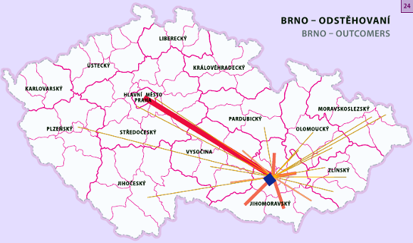 vystěhovalectví z Brna podle okresů v letech 2001-2006