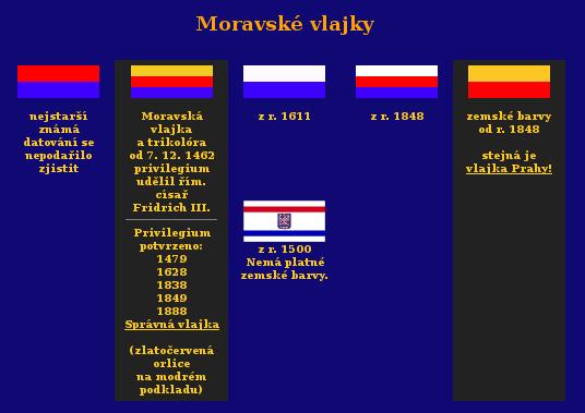 údajné historické moravské vlajky z Moravských listů