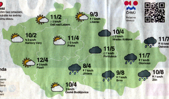 Morava na mapce předpovědi počasí v Mladé frontě Dnes